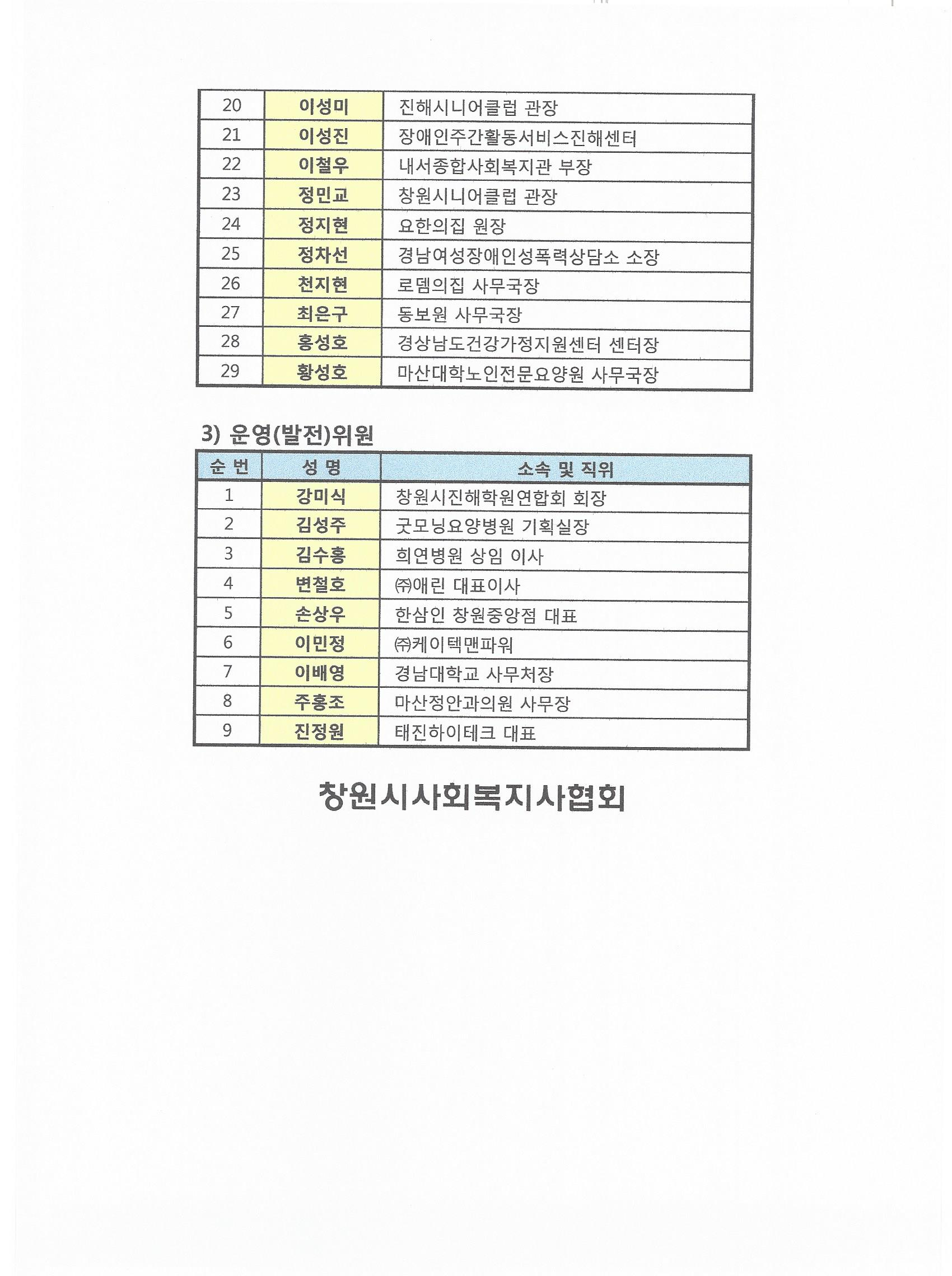 창사협 임시총회 개최 안내0003.jpg