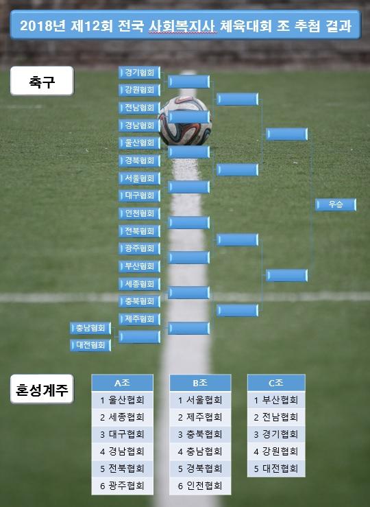 조추첨결과_공지.jpg