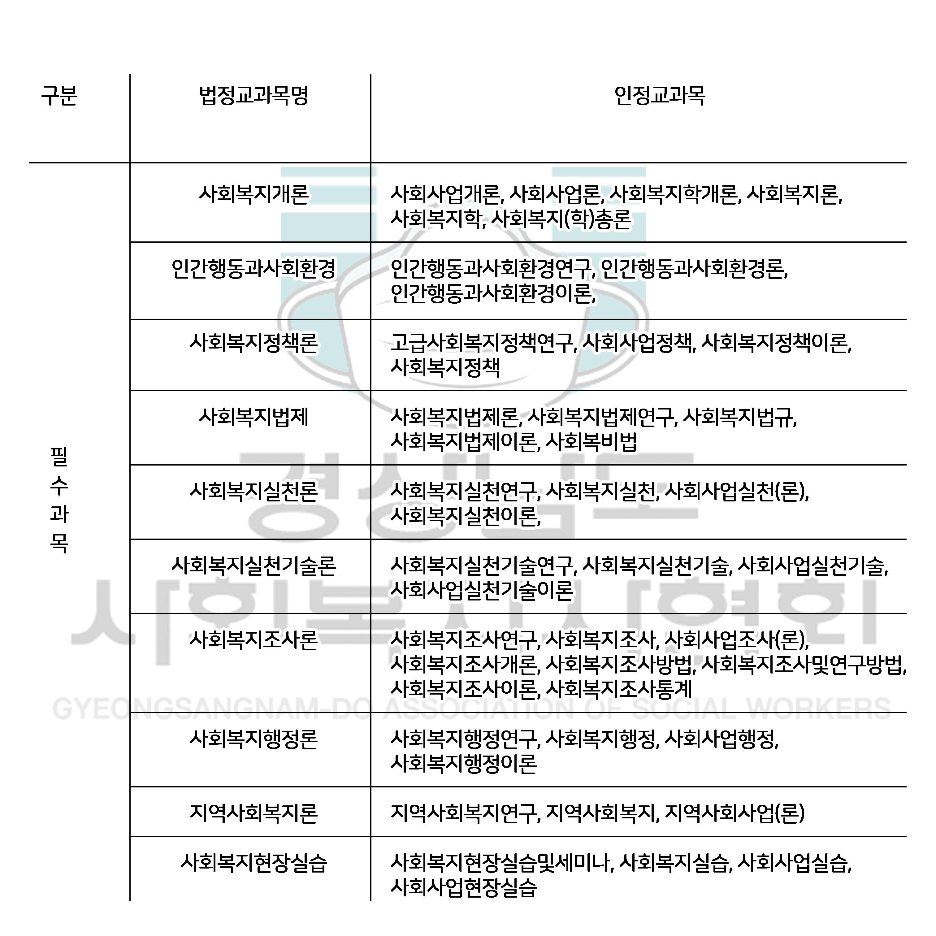 동일교과목 안내-1.jpg