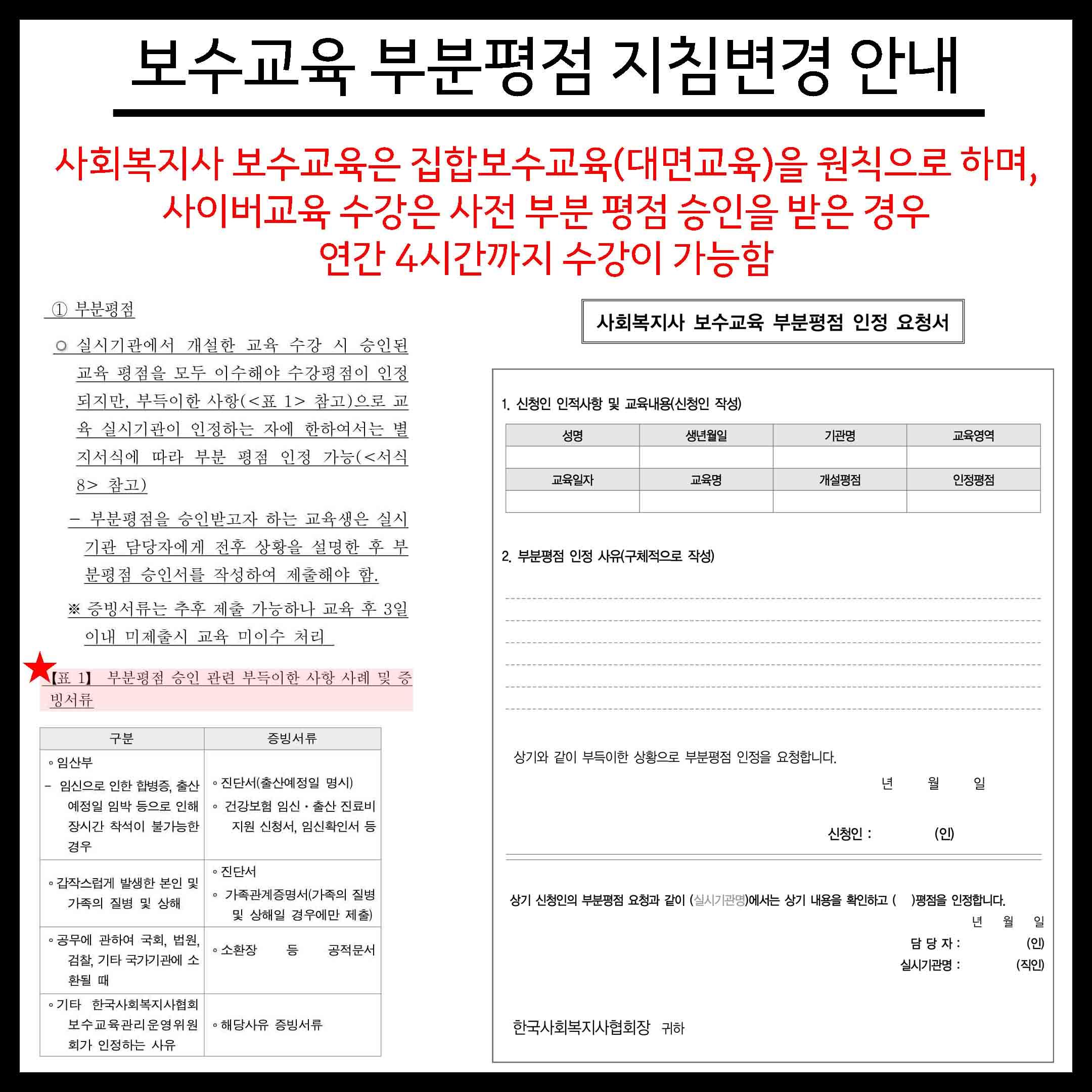 2019년 보수교육 부분평점 안내.jpg
