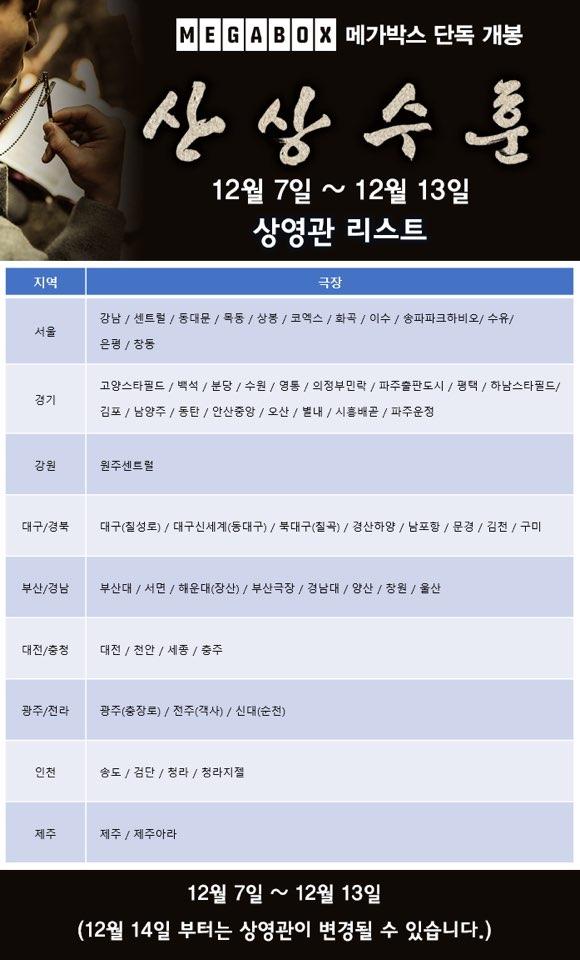 산상수훈-메가박스 개봉관.jpg